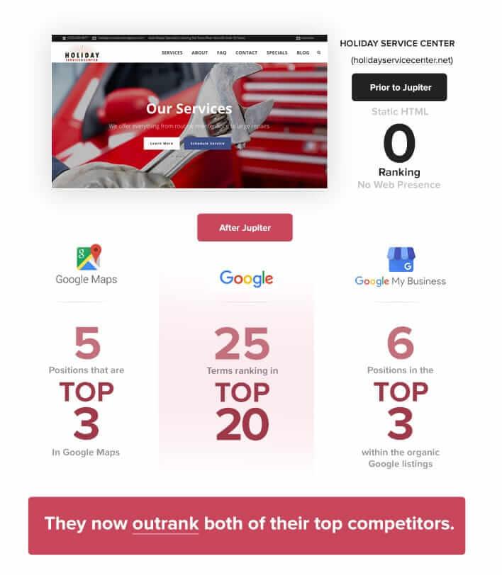 holiday- increase SEO rankings with jupiter
