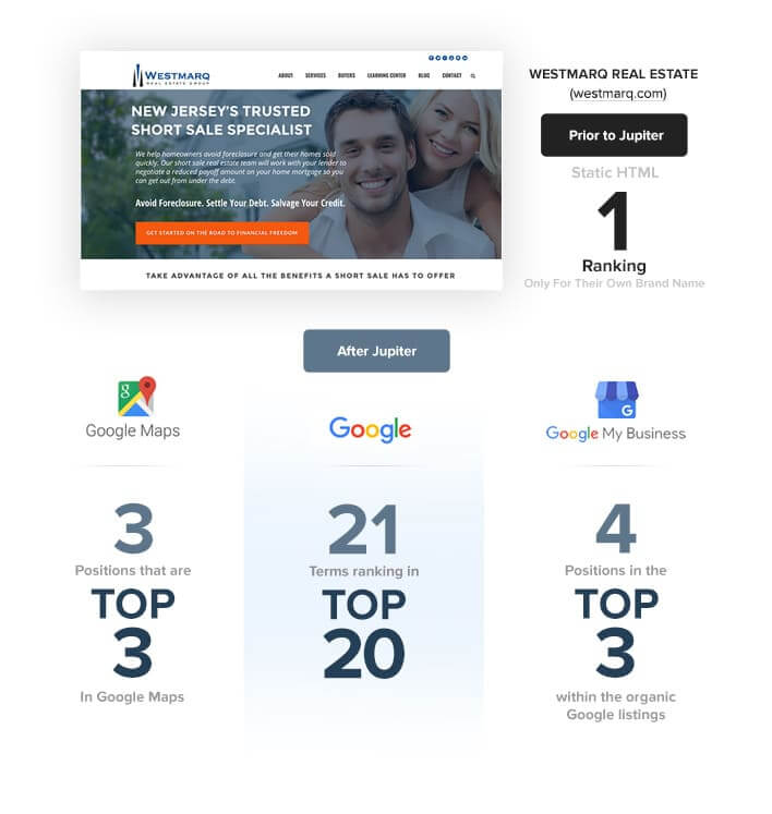 westmarq- increase SEO rankings with jupiter