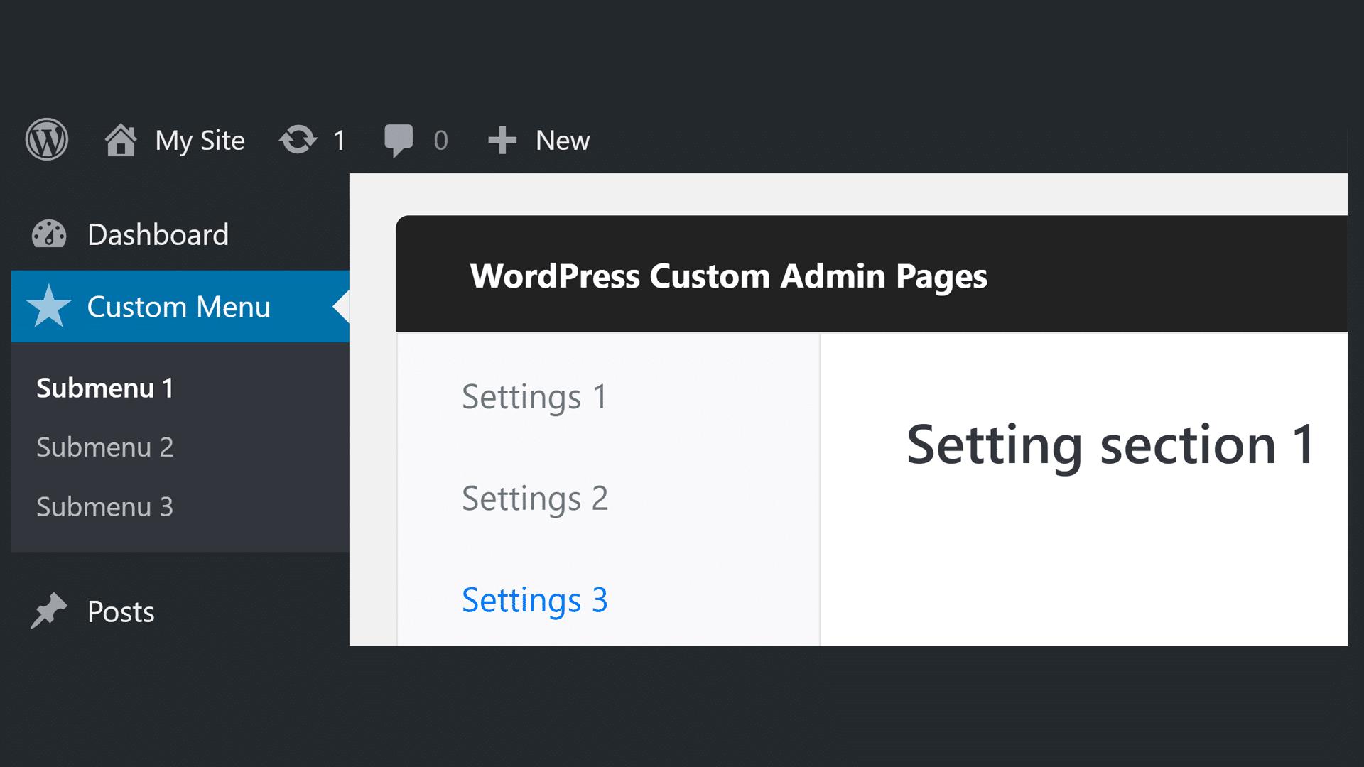How To Create WordPress Custom Admin Pages